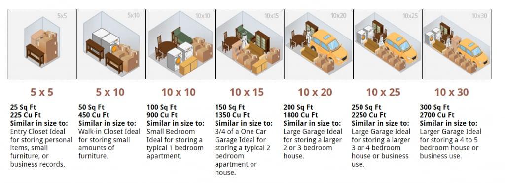 Storage Sizes from 5x5 to 10x30